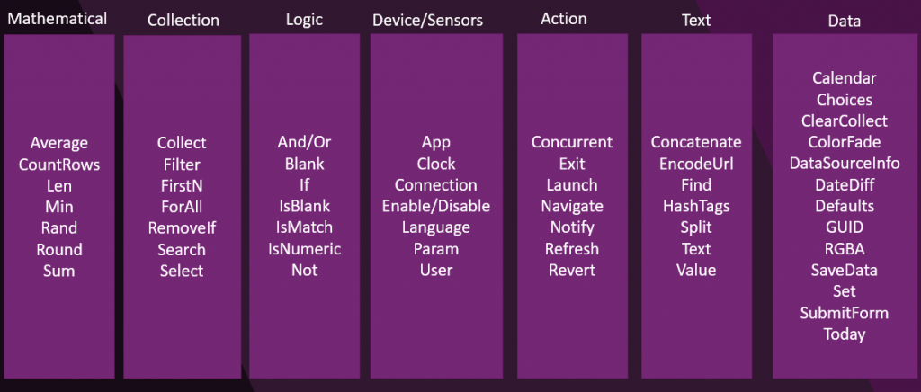 10 tips I wish to know before I've started with PowerApps